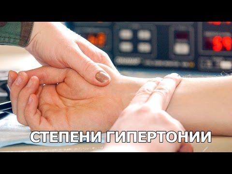 Как выражается гипертония