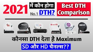 Who is best dth service in india