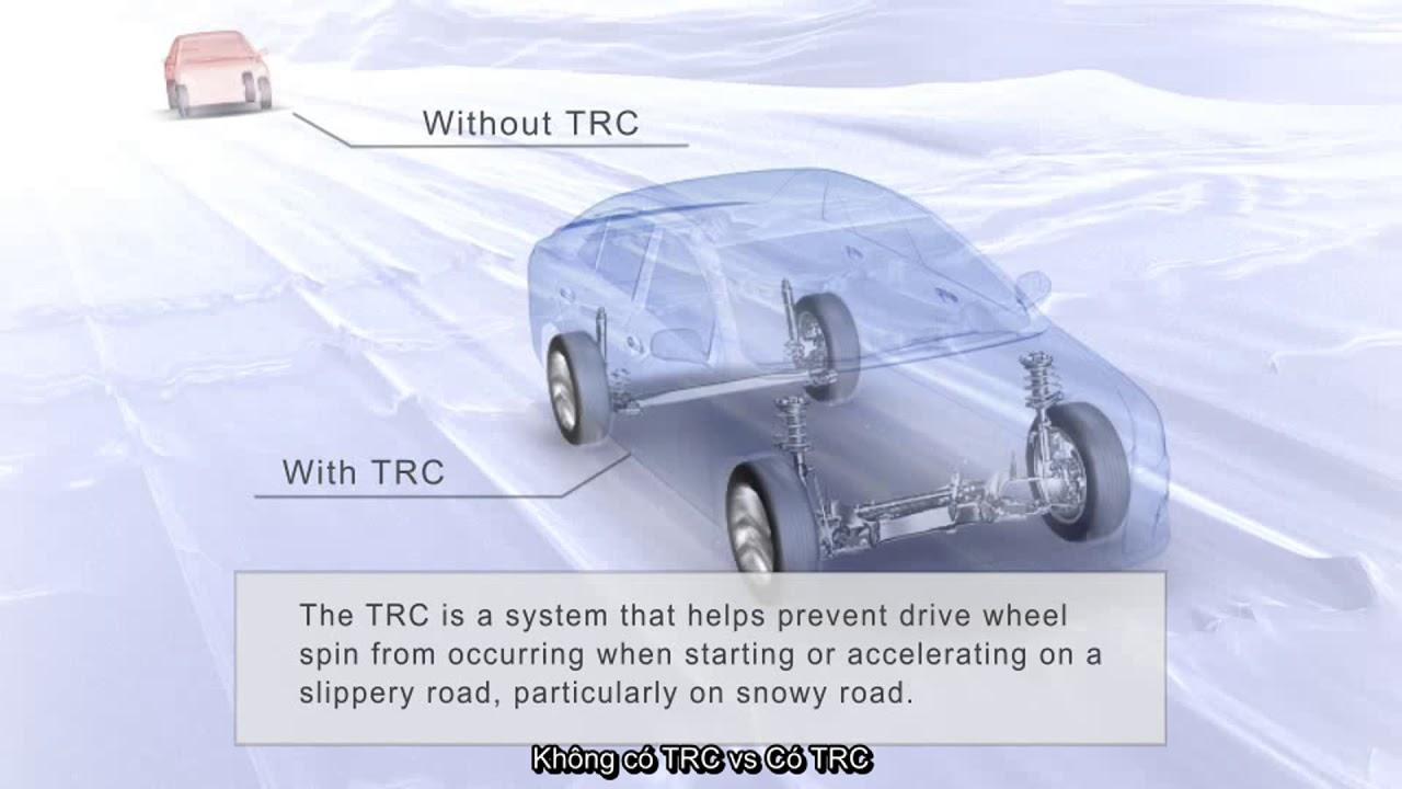 TRC – Hệ thống điều khiển lực kéo