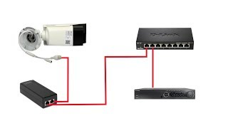5 Ways To Connect Network IP Camera With POE Power Supply