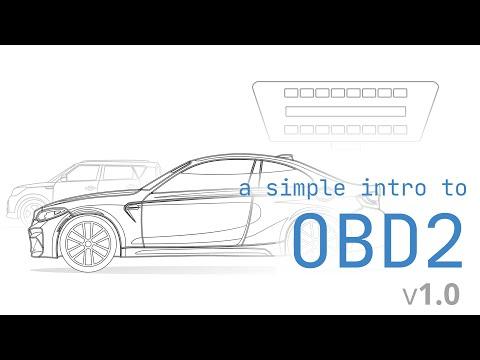 mp4 Define Automotive Scanner, download Define Automotive Scanner video klip Define Automotive Scanner