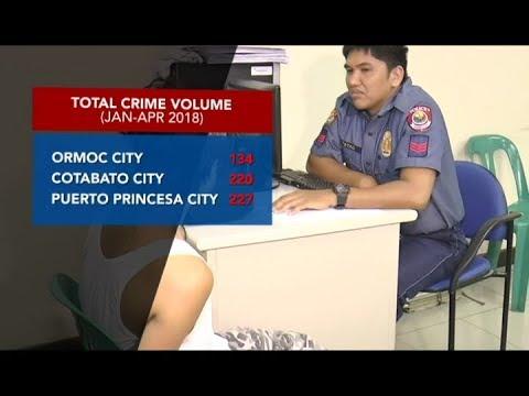 [UNTV] Ormoc, Cotabato at Puerto Princesa, nakapagtala ng pinakamababang bilang ng krimen sa Q1-2018