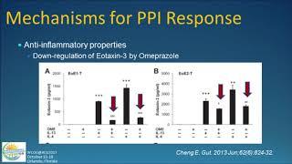 Management Of Eosinophilic Esophagitis: Food Allergy Or Acid Reflux?