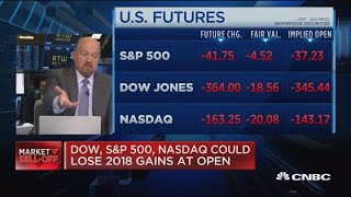 Dip buying is not working, says Jim Cramer