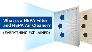 What is a HEPA Filter and HEPA Air Cleaner? (Explained)