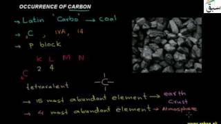 CH05-CHEMISTRY OF CARBON AND NITROGEN-PART03-Occurrence of Carbon