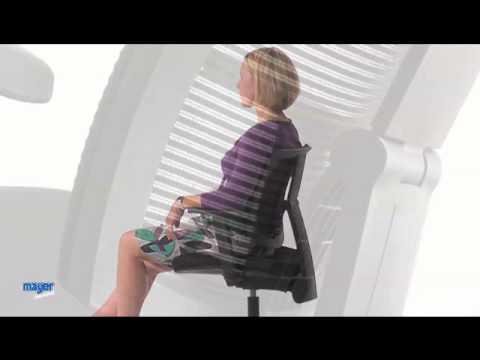 LadyLike der besondere Bürostuhl für Frauen