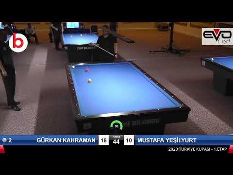 GÜRKAN KAHRAMAN & MUSTAFA YEŞİLYURT Bilardo Maçı - 2020 TK 1.ETAP ANTALYA-5.ÖN ELEME
