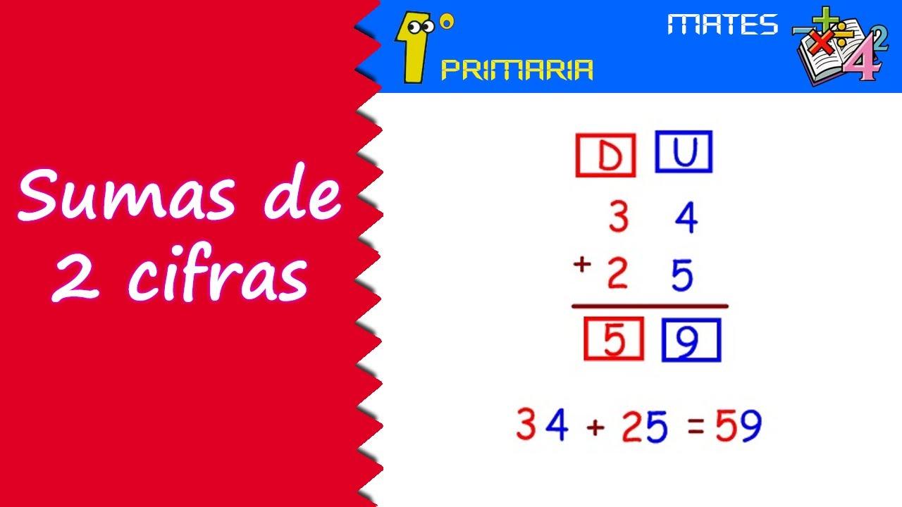 Matemáticas. 1º Primaria. Tema 3: Sumas de dos cifras (sin llevadas)