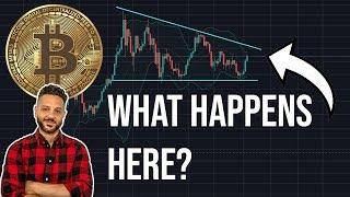 Is BITCOIN in a bull trap? Will BITCOIN reach $20K before the Bitcoin halving?