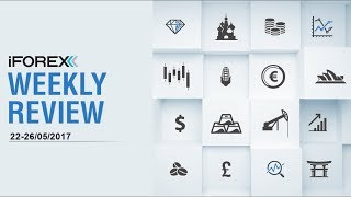 AUD/NZD iFOREX weekly review 22-26/05/2017: AUD & NZD, Crude oil and Alibaba