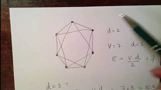 Graph Theory - Tutorial 2