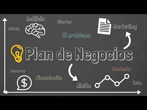 , title : 'Elaboración Plan de Negocio
