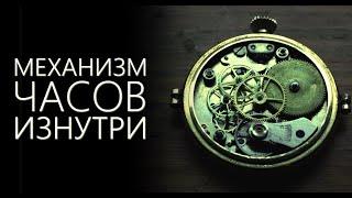 Как работают механические часы?