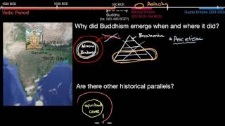 Buddhism: context and comparison   World History   Khan Academy