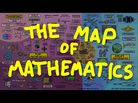 The Entire Field Of Mathematics, Summarised In One Map