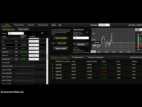 Торговля на дневных графиках бинарные опционы