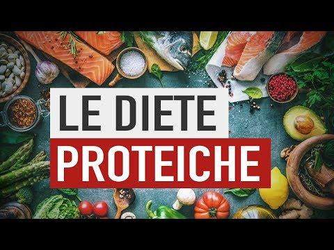 Come perdere il peso senza diete e targhe in condizioni di casa