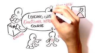Leading with Emotional Intelligence in the Workplace