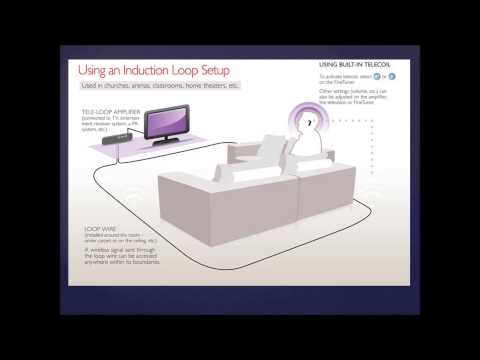 Telecoil Technology