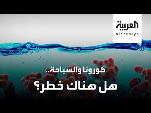 العرب اليوم - شاهد: هل سيحرمنا فيروس