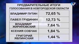 По предварительным данным средняя явка на выборе в Новгородской области составила 57,3 %