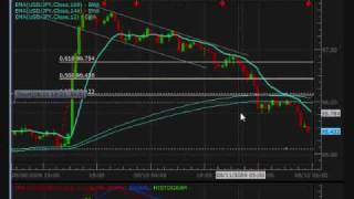 FOREX: VEGAS TUNNEL METHOD 1hr   !!!!LIVE!!!!    ...toturial forex learn it love it live it... fx