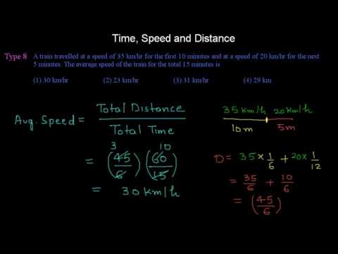 Time, Speed and Distance 8