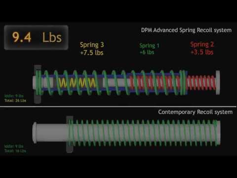 DPM - Worlds Only Progressive Triple Spring Recoil Reduction System
