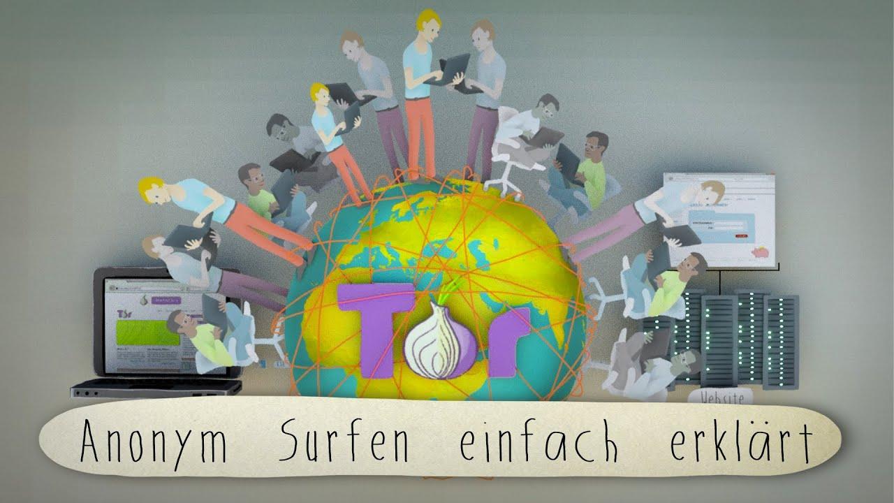 Surf anoniem op internet met de Tor-browser - hoe het werkt 1