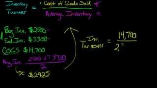 How to Calculate Inventory Turnover