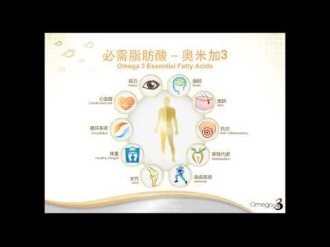 Omega 3 by NHT Global