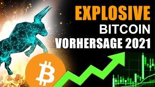 Was ist Bitcoin im Jahr 2021 projiziert?