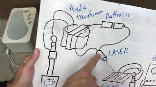 How to transmit sound over a laser beam. Introduction to the photophone.