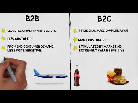 mp4 Business Marketing Management B2b, download Business Marketing Management B2b video klip Business Marketing Management B2b