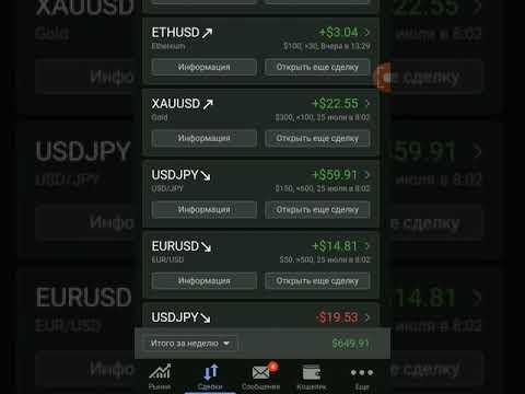Курс доллара россия форекс