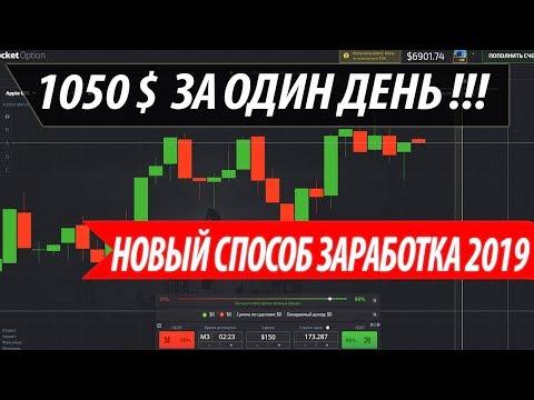 Волатильности на рынке