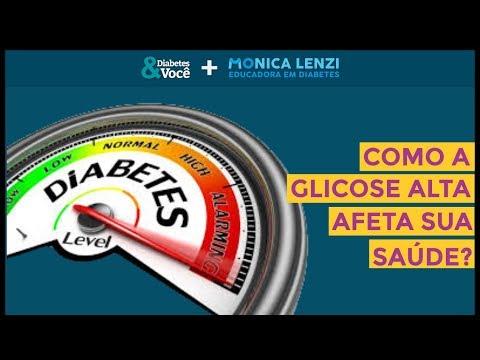 Fracção ASD tipo de aplicação 2 diabetes de classificações médicos humanos