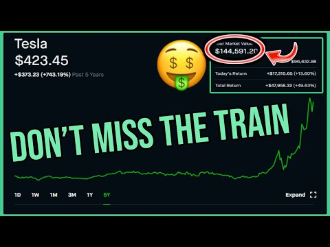 I Just Bought More Tesla Stock – Robinhood Investing | Tesla Stock Analysis (TSLA)