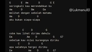Hargai Aku - ARMADA  Chord Lirik