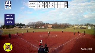 Culver Varsity Softball vs Argos