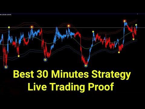 Trading training program