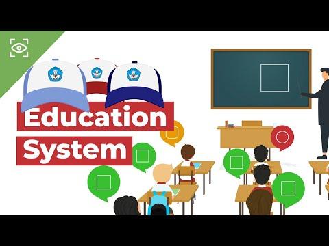 Pendidikan Kita Ini Mau Kemana Kaskus