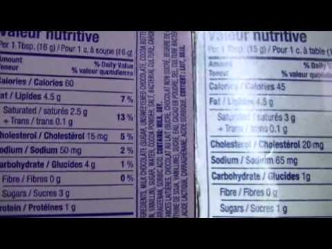 mp4 Nutrition Facts Whipped Cream, download Nutrition Facts Whipped Cream video klip Nutrition Facts Whipped Cream