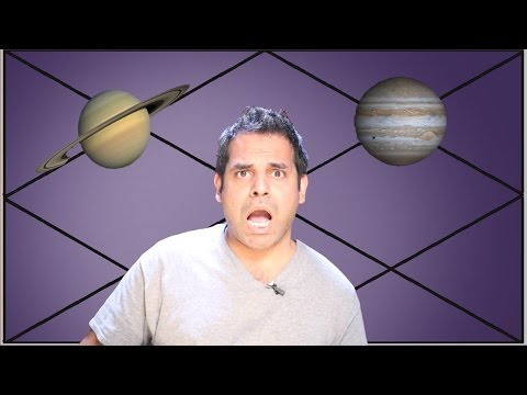 Download Kapiel Raaj on Planets 2nd and 12th from each other in Vedic Astrology HD Mp4 3GP Video and MP3