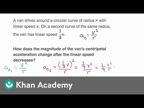 Change in centripetal acceleration from change in linear velocity