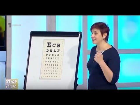 Sinuzita poate afecta vederea
