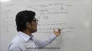 Automata Theory : Introduction to Finite Automata and Finite Automata Examples | 012
