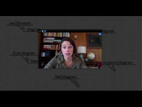 New Online Sentence Diagramming Software (It's fabulous!)