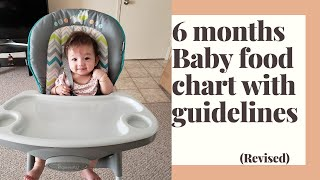 6th Month Baby Food Chart (revised Version) | MomCafe